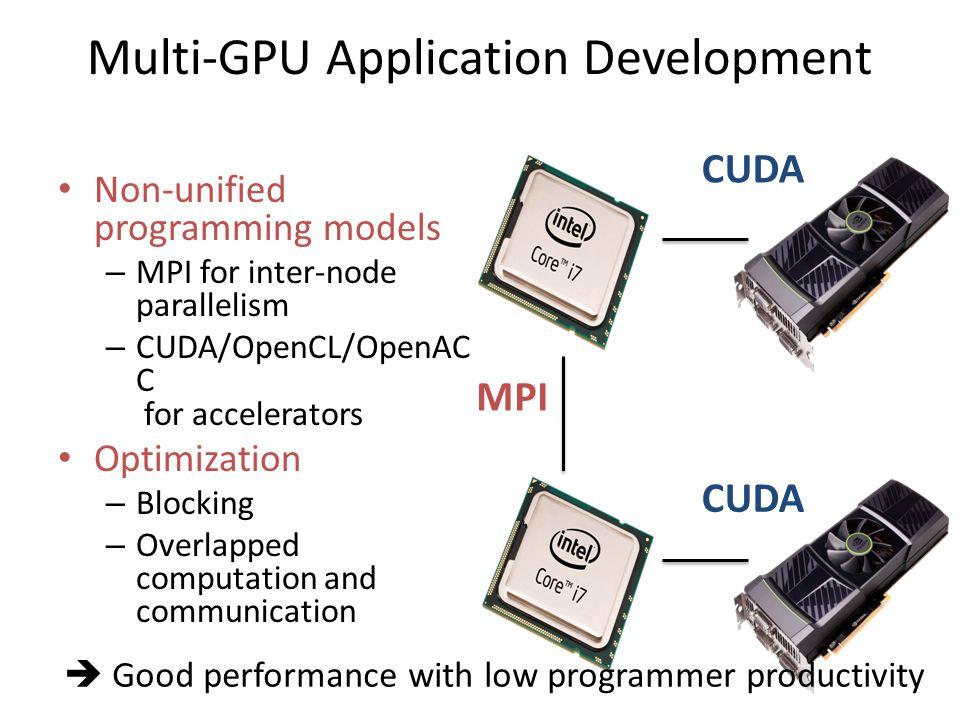Multi-GPU Application Development Non-unified programming models – MPI for inter-node parallelism – CUDA/OpenCL/OpenAC C for accelerators Optimization