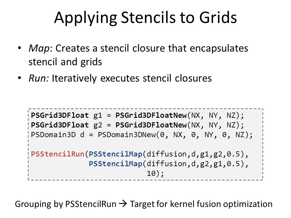 Applying Stencils to Grids Map: Creates a stencil closure that encapsulates stencil and grids Run: Iteratively executes stencil closures PSGrid3DFloat