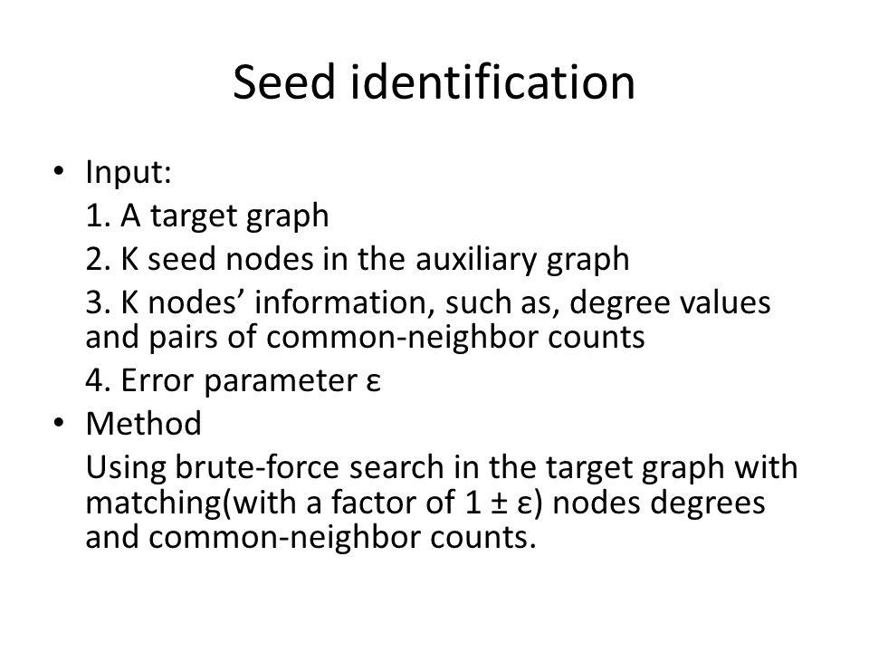 Accuracy(acc) on mappings acc = error = G1G2 v u