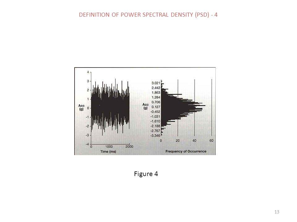 13 Figure 4 DEFINITION OF POWER SPECTRAL DENSITY (PSD) - 4
