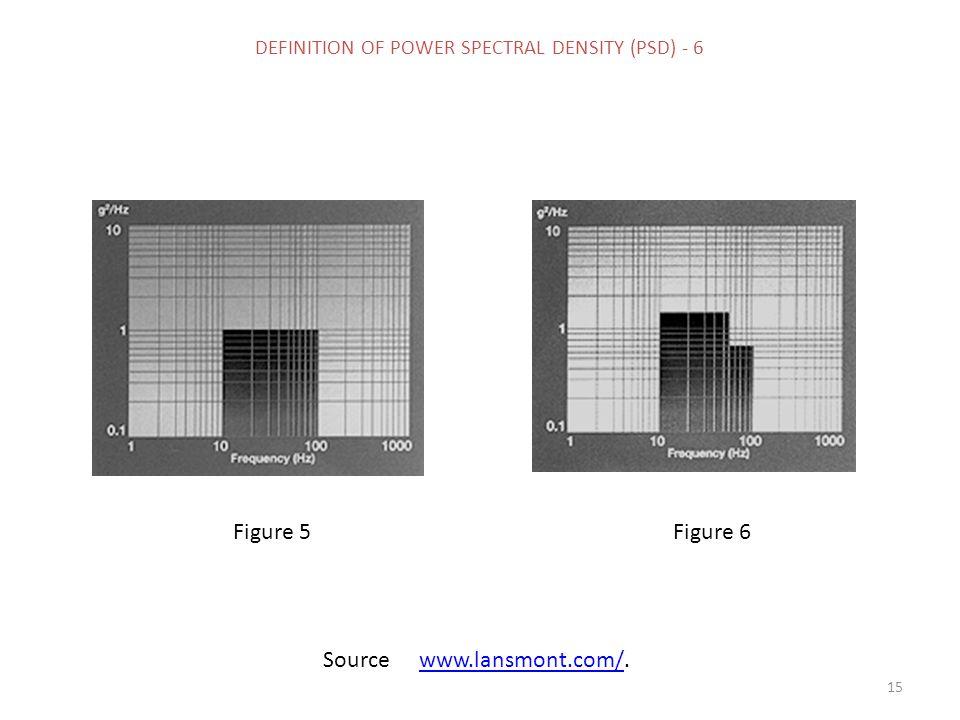 15 Figure 5Figure 6 DEFINITION OF POWER SPECTRAL DENSITY (PSD) - 6 Source www.lansmont.com/.www.lansmont.com/