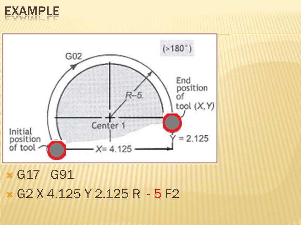   G17 G91  G2 X 4.125 Y 2.125 R - 5 F2