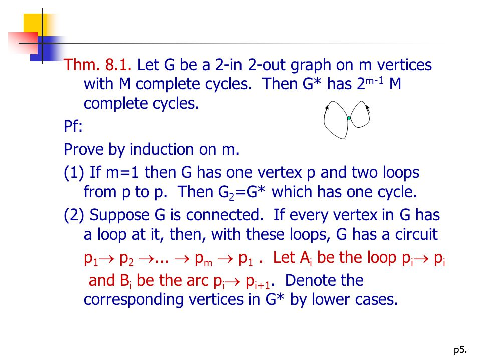 p5. Thm. 8.1. Let G be a 2-in 2-out graph on m vertices with M complete cycles. Then G* has 2 m-1 M complete cycles. Pf: Prove by induction on m. (1)