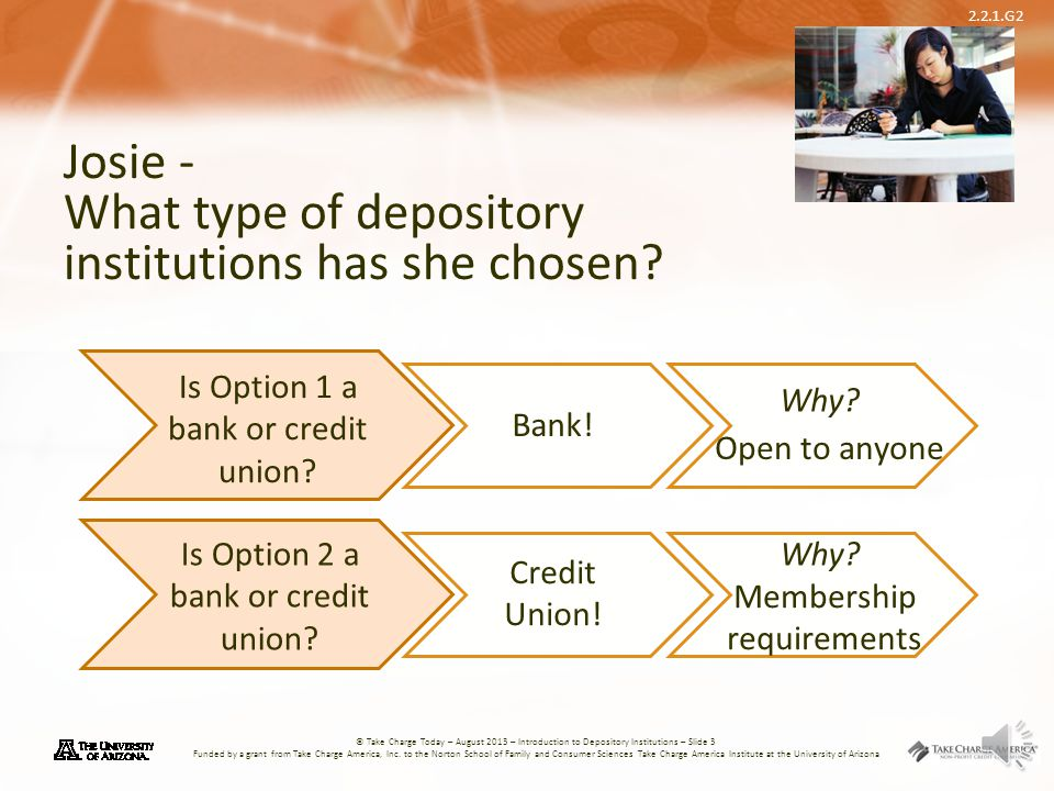 2.2.1.G2 © Take Charge Today – August 2013 – Introduction to Depository Institutions – Slide 2 Funded by a grant from Take Charge America, Inc. to the