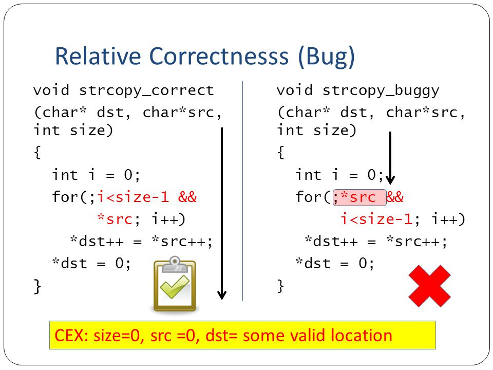 Relative Correctnesss (Bug) void strcopy_buggy (char* dst, char*src, int size) { int i = 0; for(;*src && i<size-1; i++) *dst++ = *src++; *dst = 0; } void strcopy_correct (char* dst, char*src, int size) { int i = 0; for(;i<size-1 && *src; i++) *dst++ = *src++; *dst = 0; } CEX: size=0, src =0, dst= some valid location