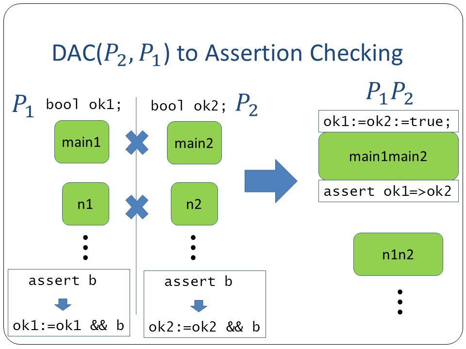 main1 main2 n1n2 bool ok1; bool ok2; ok1:=ok1 && b assert b ok2:=ok2 && b assert b main1main2 n1n2 ok1:=ok2:=true; assert ok1=>ok2