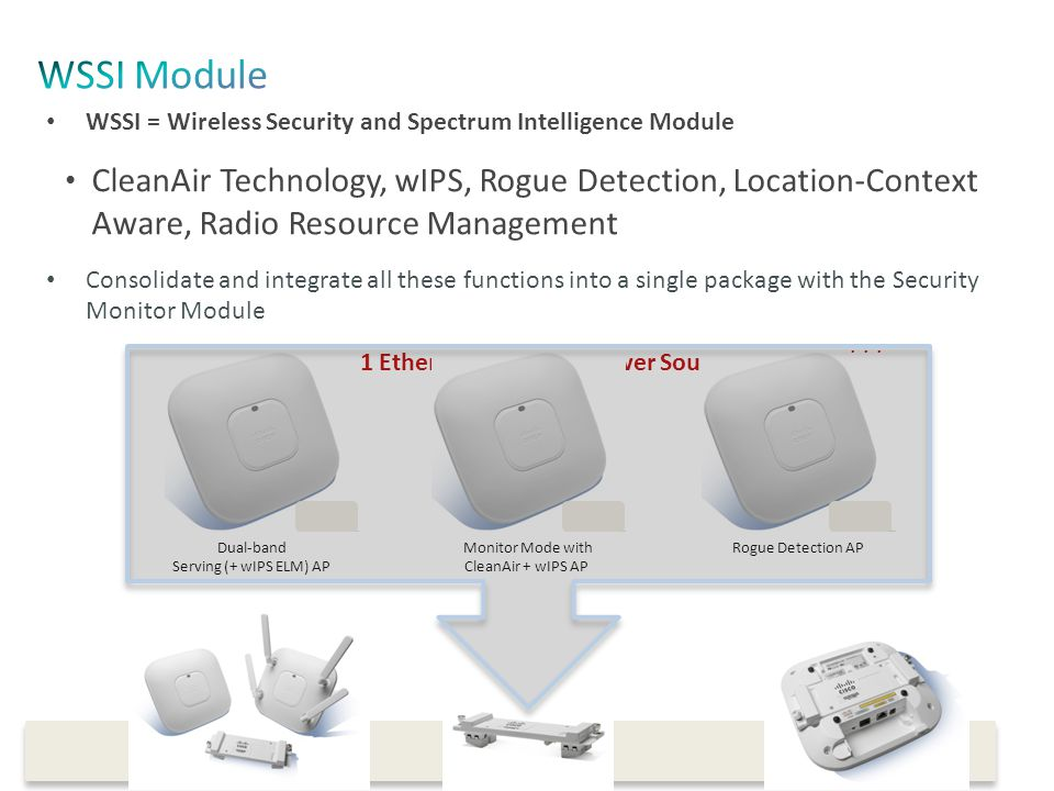 WSSI = Wireless Security and Spectrum Intelligence Module CleanAir Technology, wIPS, Rogue Detection, Location-Context Aware, Radio Resource Management Consolidate and integrate all these functions into a single package with the Security Monitor Module 1 Ethernet Port - 1 Ethernet Cable – 1 Power Source = Reduce $$$ Dual-band Serving (+ wIPS ELM) AP Monitor Mode with CleanAir + wIPS AP Rogue Detection AP