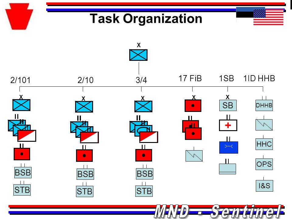 Task Organization + X HHC DHHB SB 2/101 2/10 3/4 17 FiB 1SB 1ID HHB STBBSB OPSI&S X STBBSB X STBBSB X X X