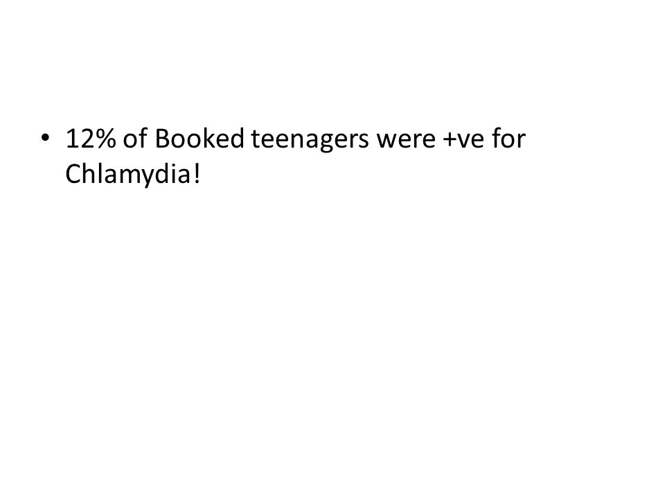 12% of Booked teenagers were +ve for Chlamydia!