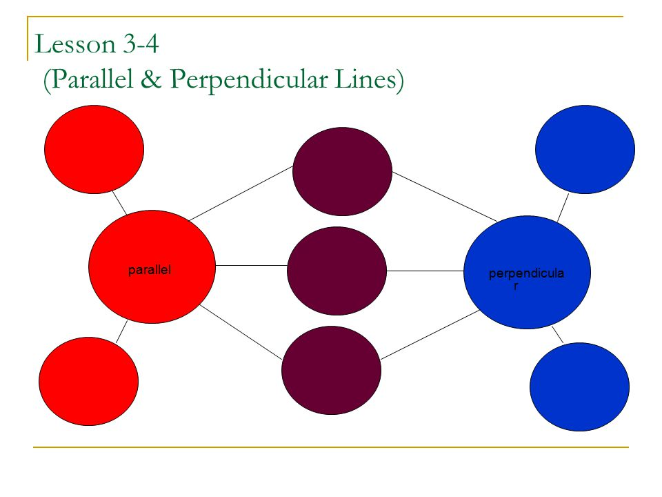 Lesson 3-4 (Parallel & Perpendicular Lines) perpendicula r parallel