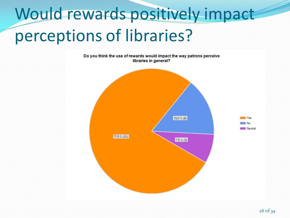 Would rewards positively impact perceptions of libraries 26 of 34