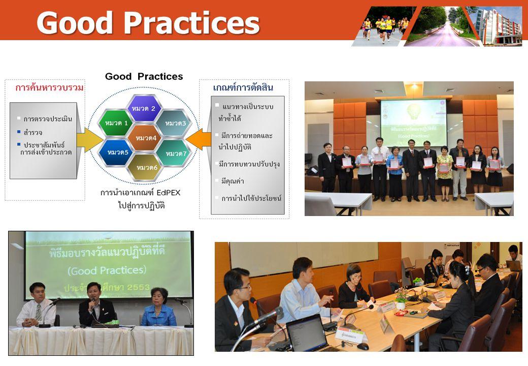 11 Good Practices Good Practices