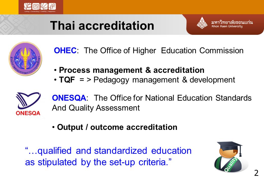 3 Thailand Qualification Framework: MIS Office of Teaching & Learning Management & Development Teaching award ?