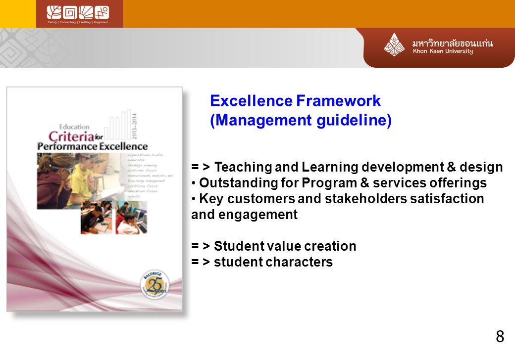 9 Baldrige Education Criteria for Performance Excellence Framework