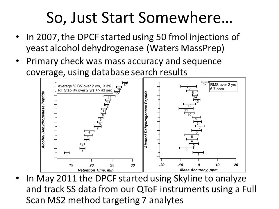 So, Just Start Somewhere… In 2007, the DPCF started using 50 fmol injections of yeast alcohol dehydrogenase (Waters MassPrep) Primary check was mass accuracy and sequence coverage, using database search results In May 2011 the DPCF started using Skyline to analyze and track SS data from our QToF instruments using a Full Scan MS2 method targeting 7 analytes