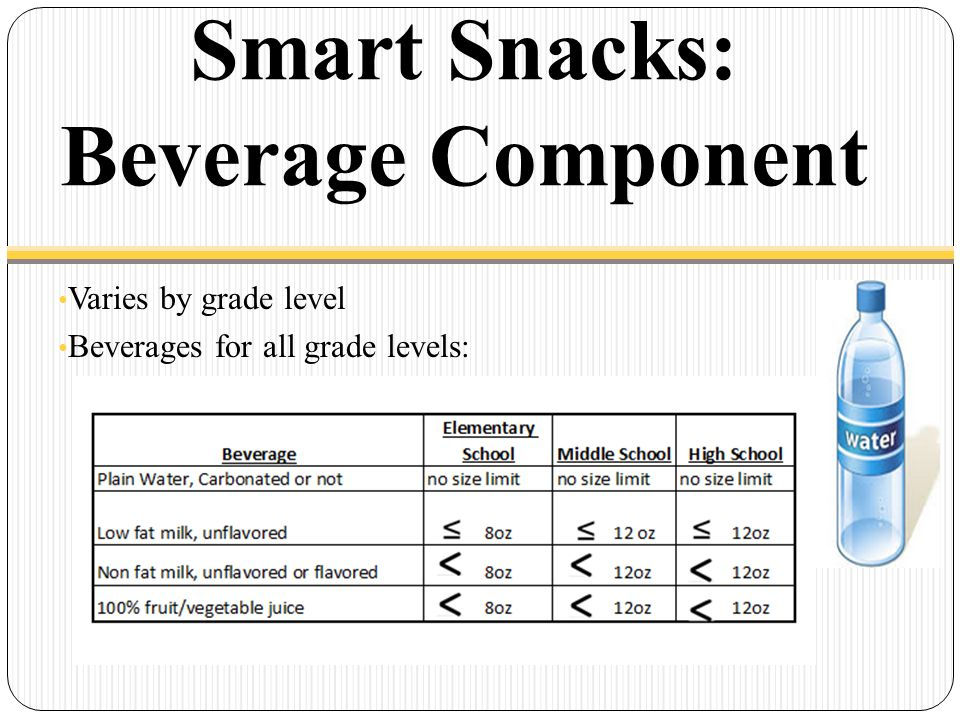 Smart Snacks: Beverage Component Other Beverages in High School Calorie-Free Beverages Maximum Serving Size: 20 fluid ounces Lower Calorie Beverages: Maximum Serving Size 12 fluid ounces Up to 60 calories per 12 fluid ounces OR Up to 40 calories per 8 fluid ounces Caffeine No caffeine restrictions in the High School Cannot be served in Elementary and Middle Schools