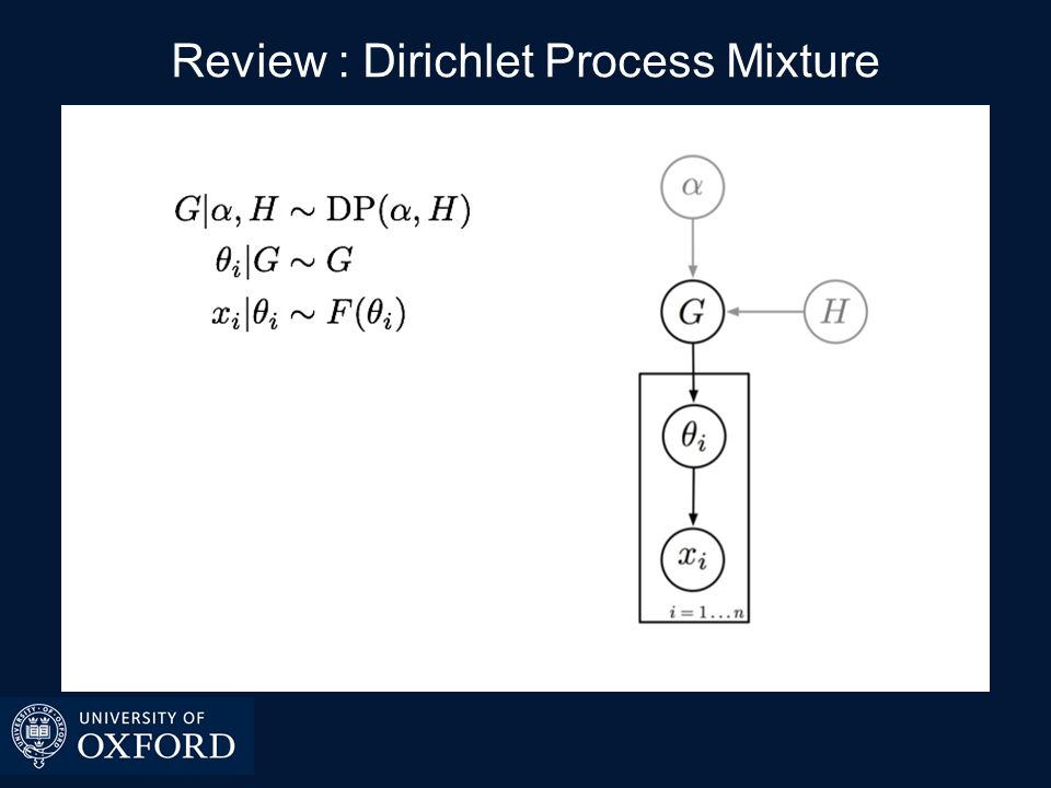 DP Mixture Inference