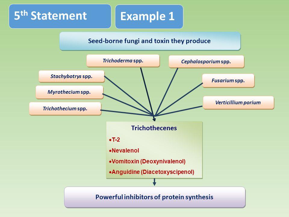 Cephalosporium spp. Trichoderma spp. Seed-borne fungi and toxin they produce Trichothecenes  T-2  Nevalenol  Vomitoxin (Deoxynivalenol)  Anguidine