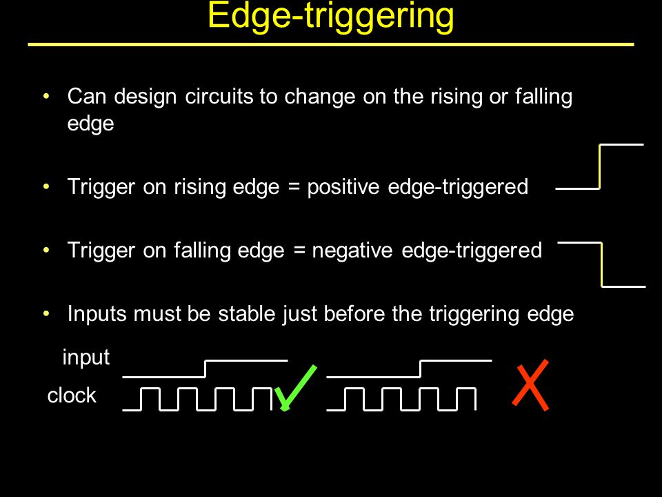 Edge-triggering Can design circuits to change on the rising or falling edge Trigger on rising edge = positive edge-triggered Trigger on falling edge = negative edge-triggered Inputs must be stable just before the triggering edge input clock