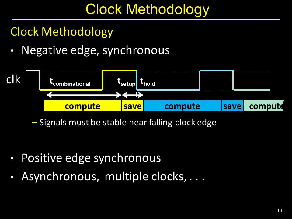 13 Clock Methodology Negative edge, synchronous –Signals must be stable near falling clock edge Positive edge synchronous Asynchronous, multiple clocks,...