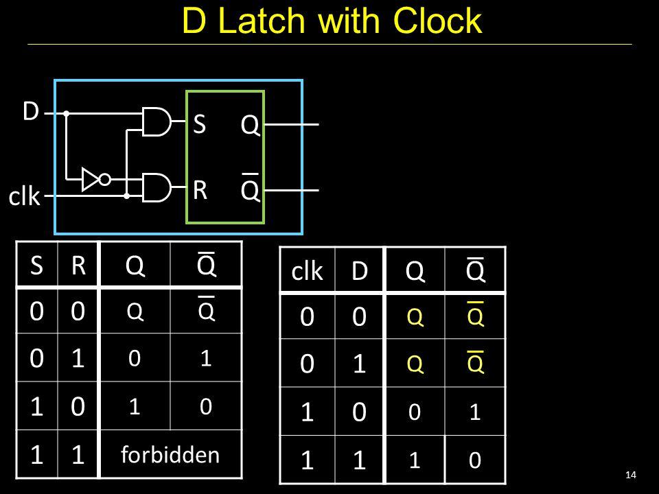 14 D Latch with Clock S R D clk Q Q SRQQ 00 QQ 01 01 10 10 11 forbidden clkDQQ 00 QQ 01 QQ 10 01 11 10