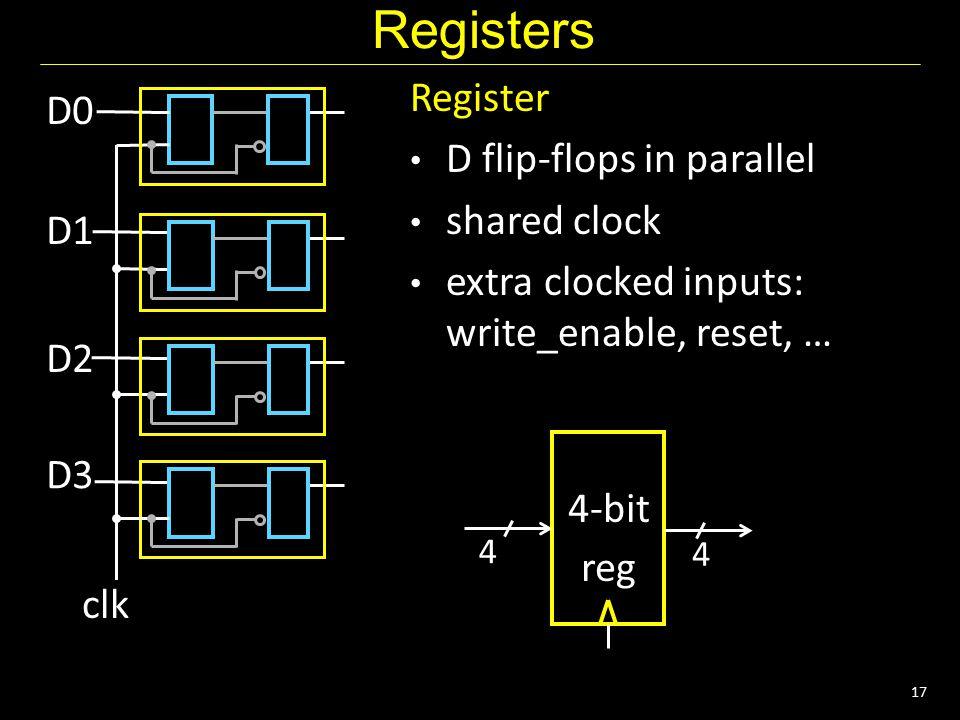17 Registers Register D flip-flops in parallel shared clock extra clocked inputs: write_enable, reset, … clk D0 D3 D1 D2 4 4 4-bit reg