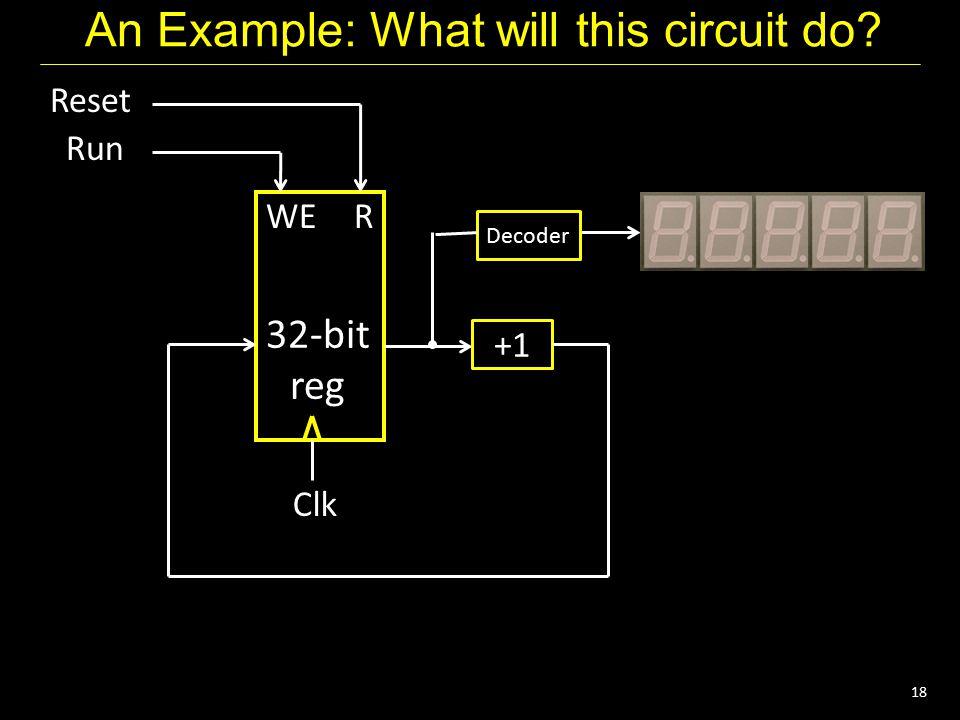 18 An Example: What will this circuit do? 32-bit reg Clk +1 Run WER Reset Decoder