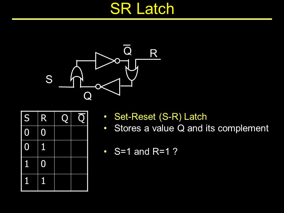 SR Latch Set-Reset (S-R) Latch Stores a value Q and its complement S=1 and R=1 .