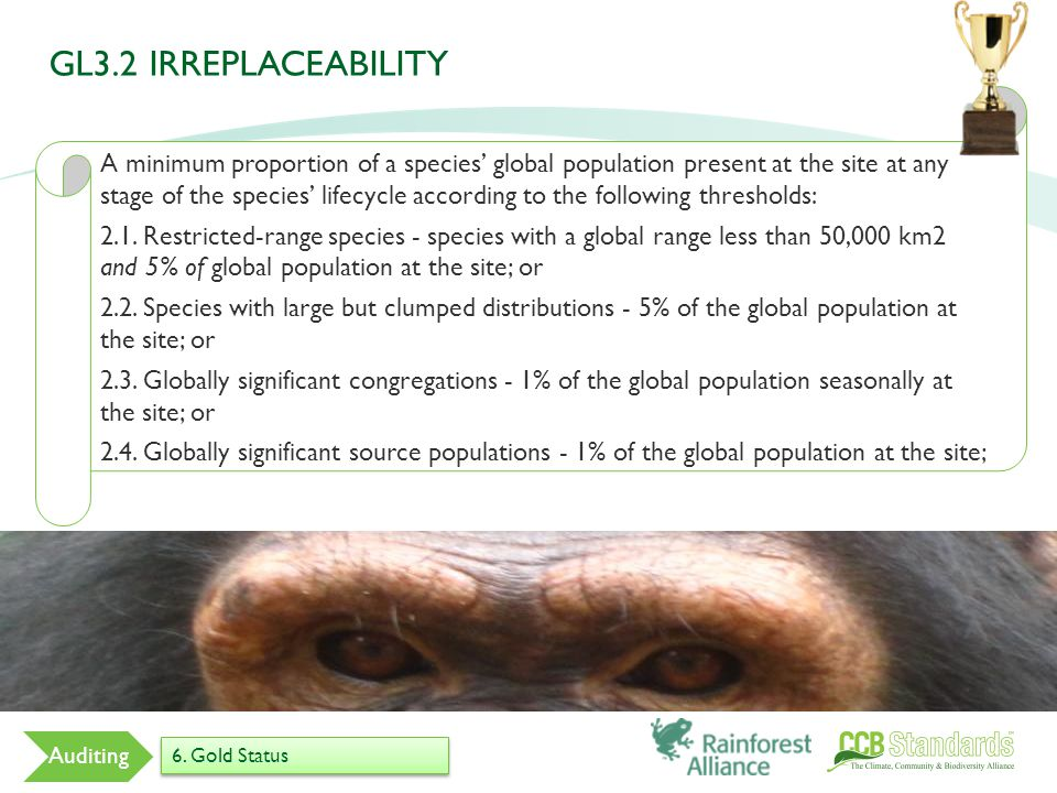 A minimum proportion of a species' global population present at the site at any stage of the species' lifecycle according to the following thresholds: 2.1.