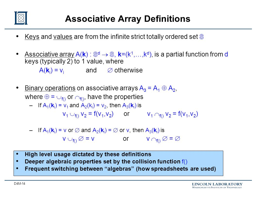 D4M-14 Associative Array Definitions High level usage dictated by these definitions Deeper algebraic properties set by the collision function f() Frequent switching between algebras (how spreadsheets are used)