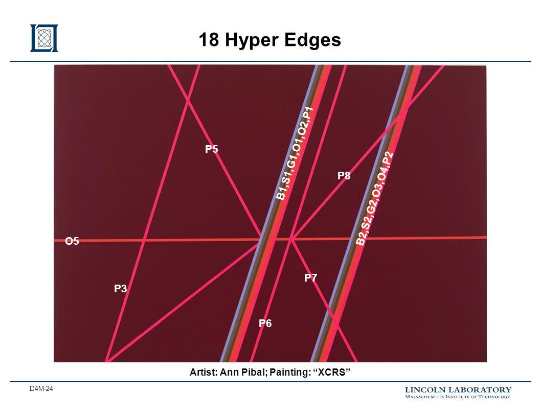 D4M-24 18 Hyper Edges Artist: Ann Pibal; Painting: XCRS B1,S1,G1,O1,O2,P1 B2,S2,G2,O3,O4,P2 O5 P3 B1,S1,G1,O1,O2,P1 B2,S2,G2,O3,O4,P2 P5 P6 P7 P8