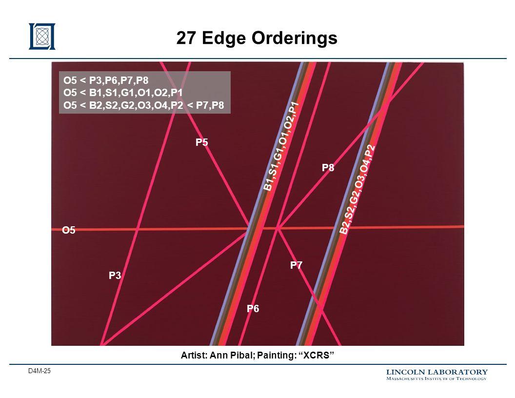 D4M-25 27 Edge Orderings Artist: Ann Pibal; Painting: XCRS O5 P3 B1,S1,G1,O1,O2,P1 B2,S2,G2,O3,O4,P2 P5 P6 P7 P8 O5 < P3,P6,P7,P8 O5 < B1,S1,G1,O1,O2,P1 O5 < B2,S2,G2,O3,O4,P2 < P7,P8
