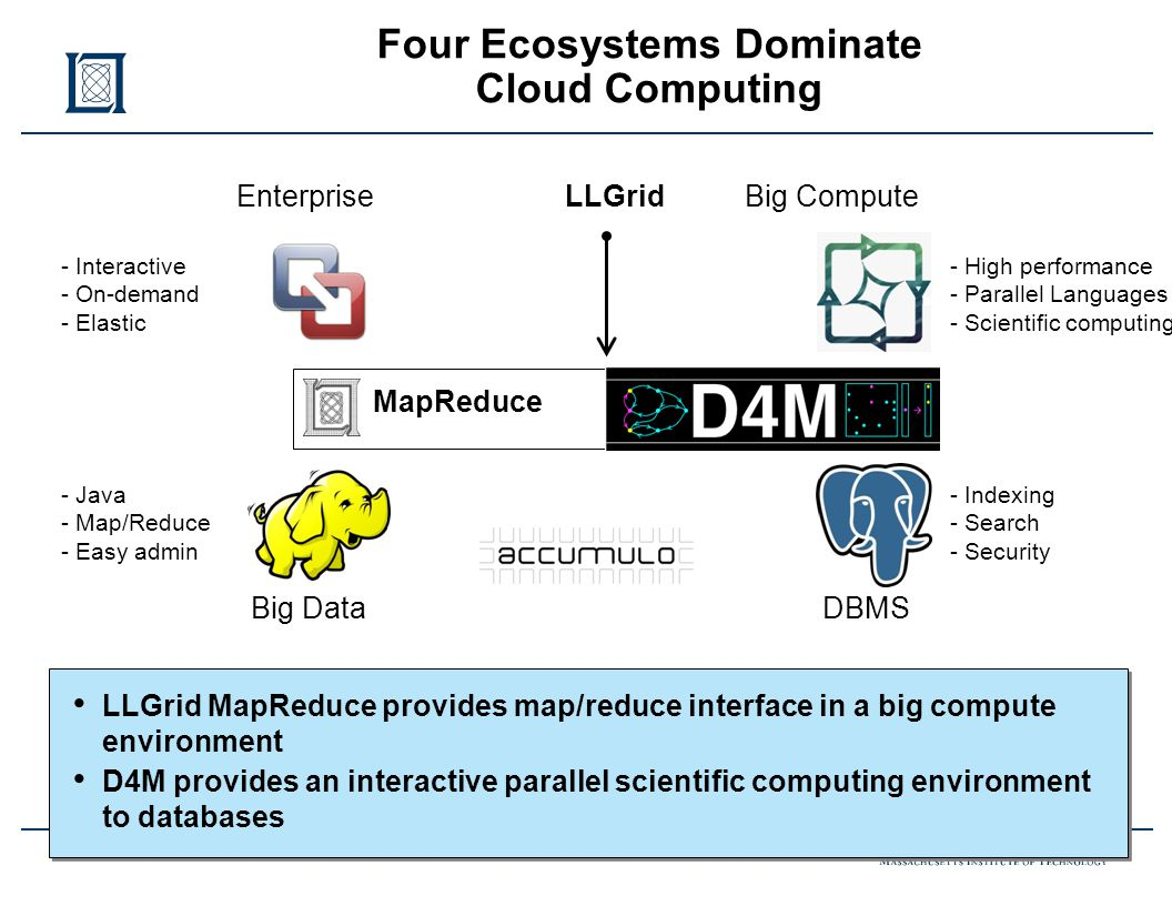 D4M-6 LLGrid MapReduce provides map/reduce interface in a big compute environment D4M provides an interactive parallel scientific computing environment to databases LLGrid MapReduce provides map/reduce interface in a big compute environment D4M provides an interactive parallel scientific computing environment to databases LLGridEnterprise Big DataDBMS - Interactive - On-demand - Elastic - High performance - Parallel Languages - Scientific computing - Java - Map/Reduce - Easy admin - Indexing - Search - Security Big Compute MapReduce Four Ecosystems Dominate Cloud Computing