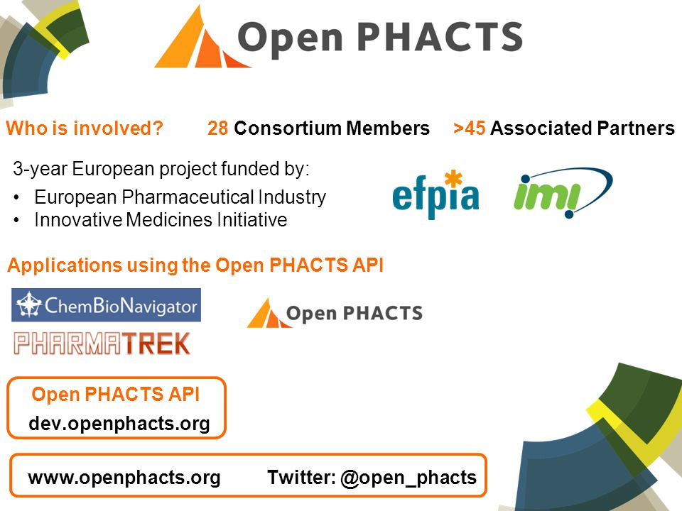 Who is involved 28 Consortium Members>45 Associated Partners 3-year European project funded by: European Pharmaceutical Industry Innovative Medicines Initiative Open PHACTS API Applications using the Open PHACTS API dev.openphacts.org Explorer www.openphacts.org Twitter: @open_phacts