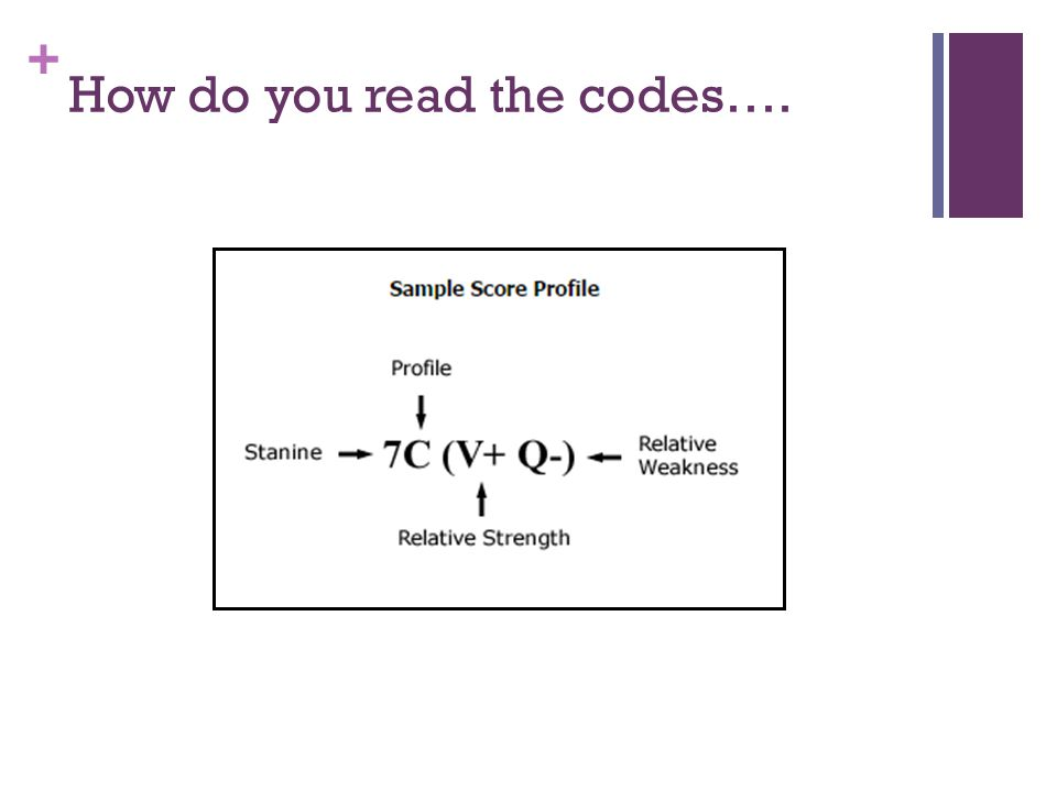 + How do you read the codes….