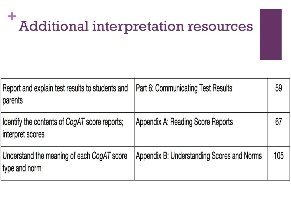+ Additional interpretation resources