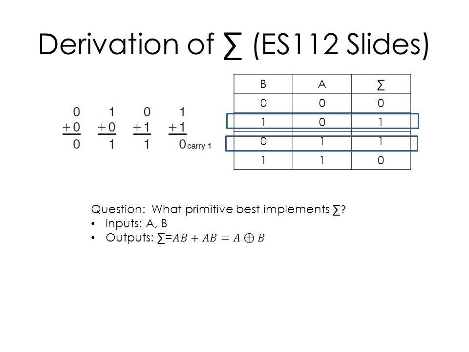 Derivation of ∑ (ES112 Slides) BA∑ 000 101 011 110