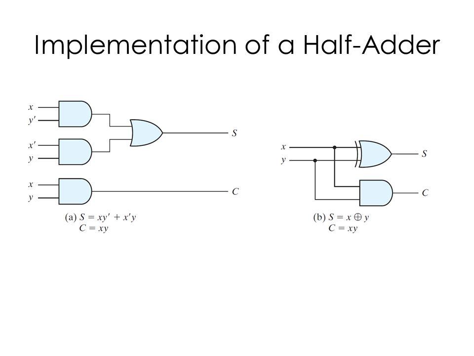 Implementation of a Half-Adder