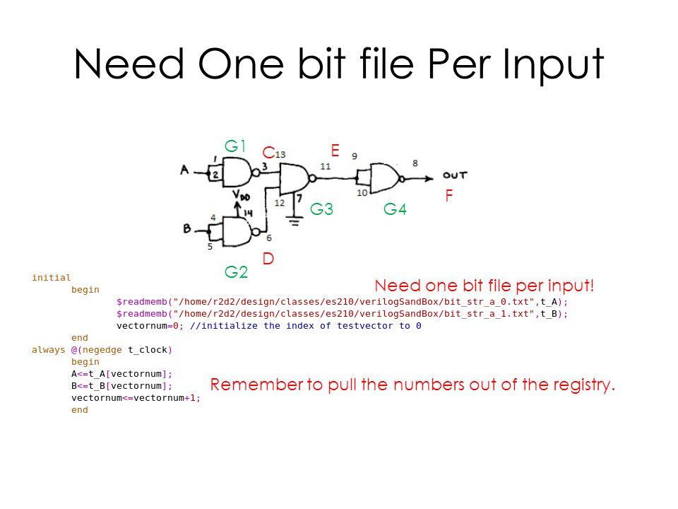 Your First Verilog Program module fig3p37 (A,B,C,D,E); output D,E; input A,B,C; wire w1; and G1(w1,A,B); not G2(E,C); or G3(D,w1,E); endmodule And, not or are primitive gates.