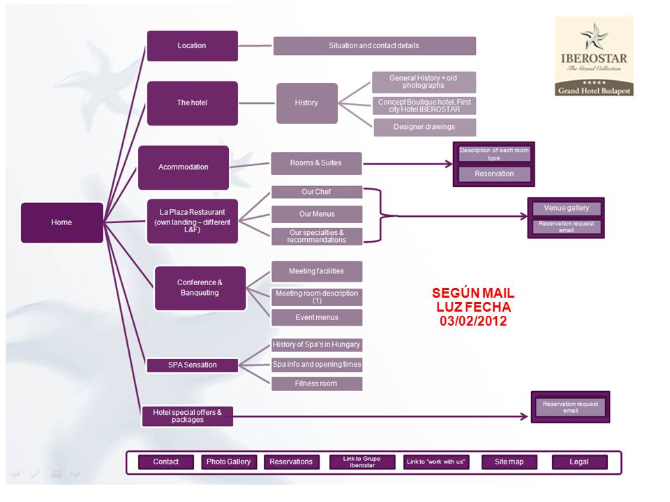 SEGÚN MAIL LUZ FECHA 03/02/2012