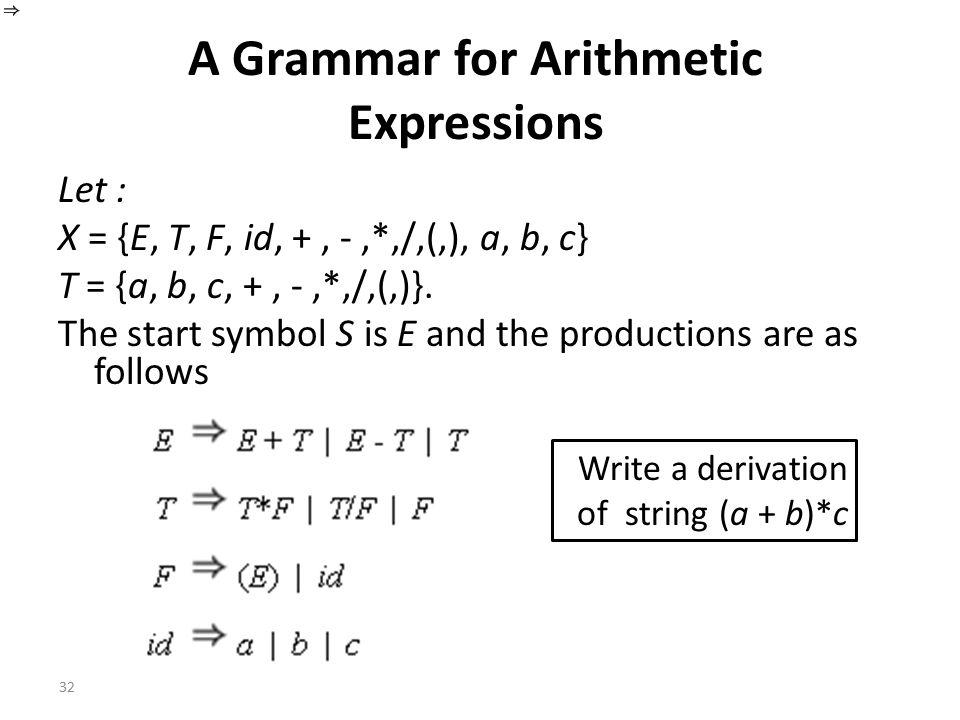 A Grammar for Arithmetic Expressions Let : X = {E, T, F, id, +, -,*,/,(,), a, b, c} T = {a, b, c, +, -,*,/,(,)}.