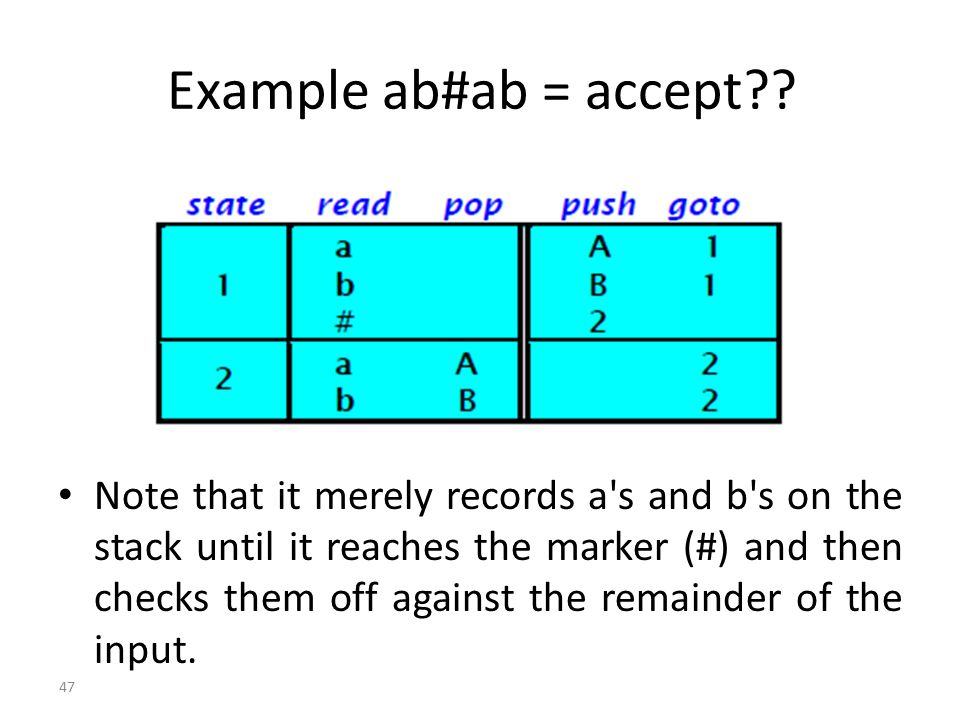 Example ab#ab = accept .