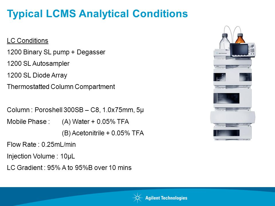 Typical LCMS Analytical Conditions LC Conditions 1200 Binary SL pump + Degasser 1200 SL Autosampler 1200 SL Diode Array Thermostatted Column Compartme