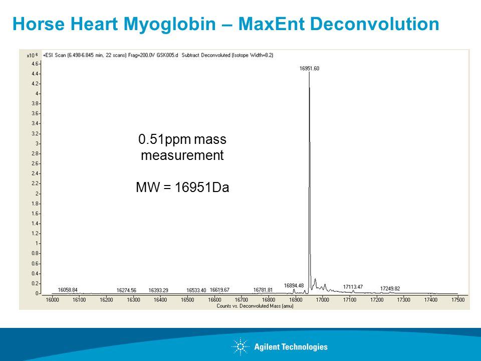 Horse Heart Myoglobin – MaxEnt Deconvolution 0.51ppm mass measurement MW = 16951Da