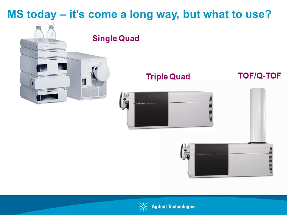 MS today – it's come a long way, but what to use? TOF/Q-TOF Triple Quad Single Quad