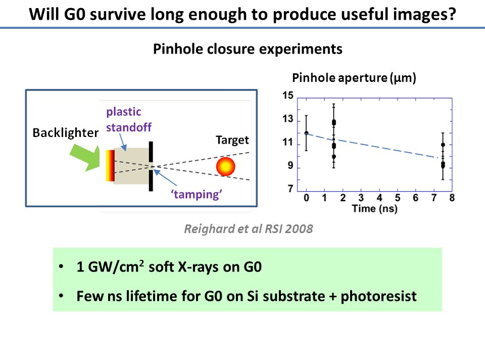 Pinhole aperture (µm) Will G0 survive long enough to produce useful images.