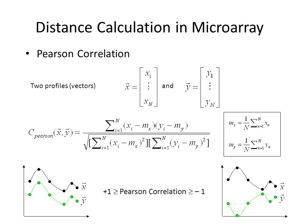 Distance Calculation in Microarray Pearson Correlation Two profiles (vectors) and +1  Pearson Correlation  – 1