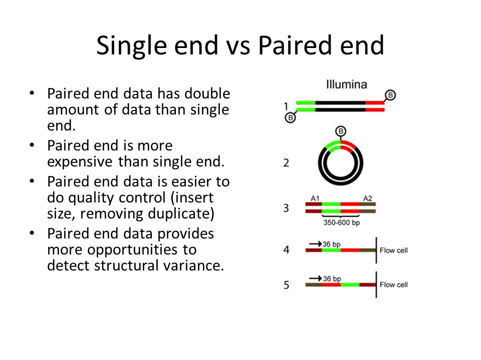 Quality Control Quality control should be conducted at multiple steps during sequencing data processing – Raw data – Alignment – Results (Expression for RNA, and SNP/mutation for DNA) Guo, Y., et al., Three-stage quality control strategies for DNA re-sequencing data.