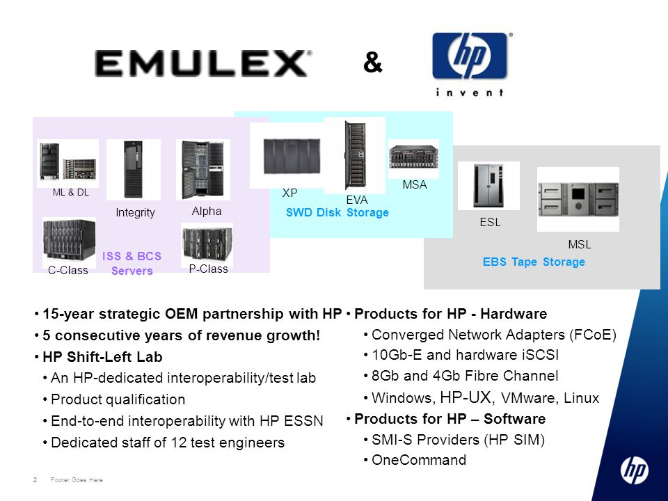 2 Footer Goes Here 2 15-year strategic OEM partnership with HP 5 consecutive years of revenue growth.