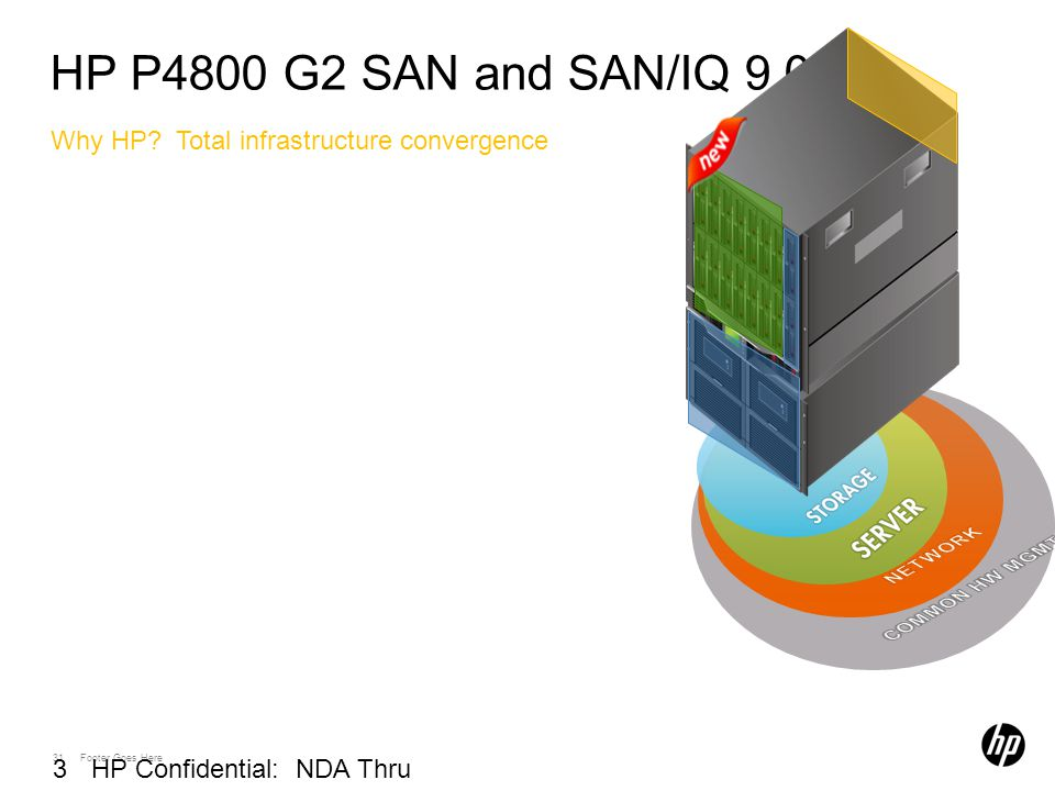 31 Footer Goes Here 31 HP Confidential: NDA Thru 03/01/2010 HP P4800 G2 SAN and SAN/IQ 9.0 Why HP.